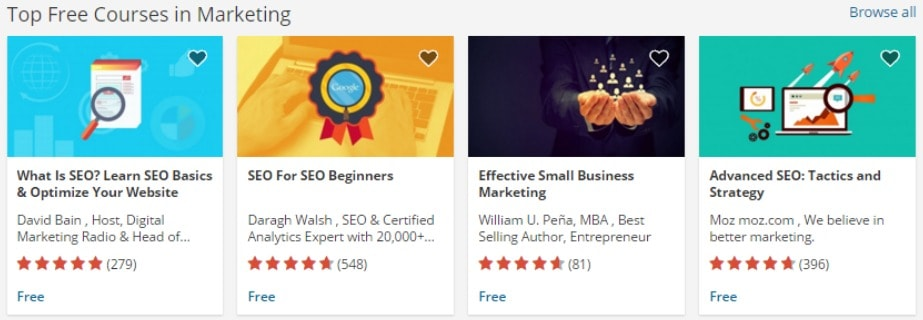 Free Training Courses Online