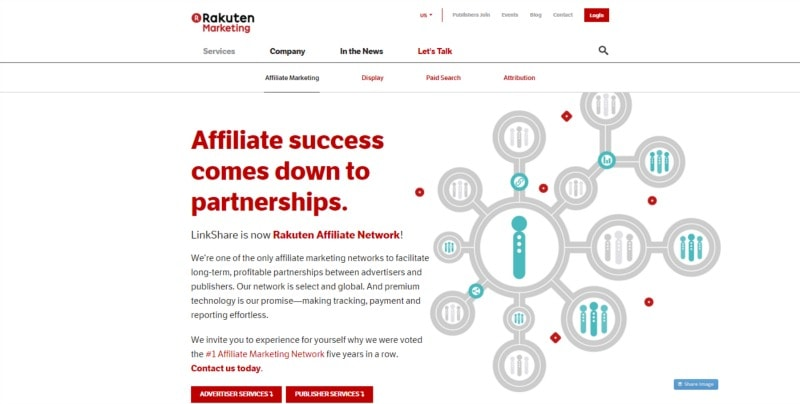 what are the best affiliate programs